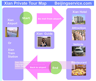 Xian Private Tour Map
