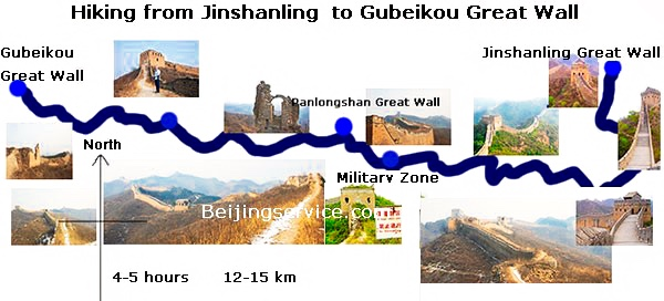 Hiking Tour from Jinshanling Great Wall to Gubeikou Great Wall